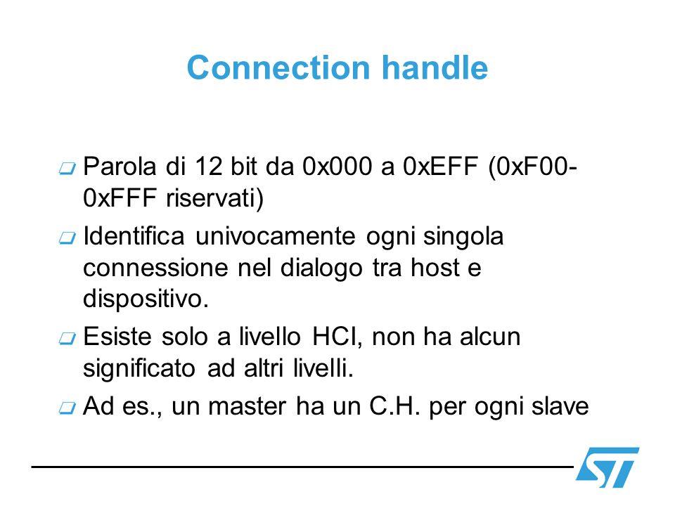 Connection handleParola di 12 bit da 0x000 a 0xEFF (0xF00-0xFFF riservati)