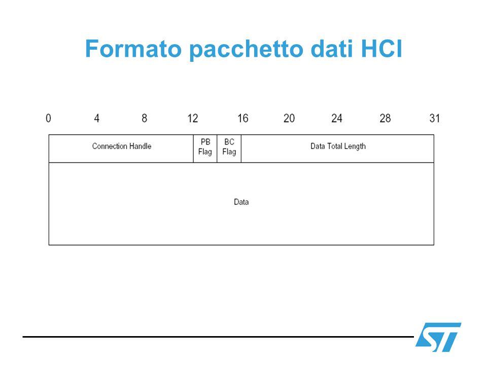 Formato pacchetto dati HCI