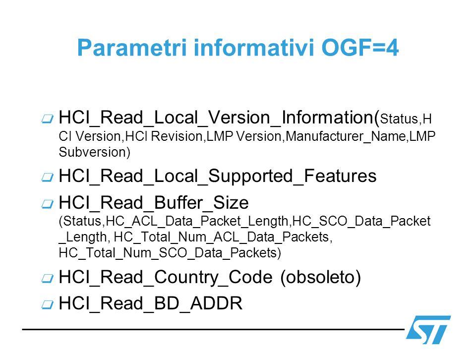 Parametri informativi OGF=4