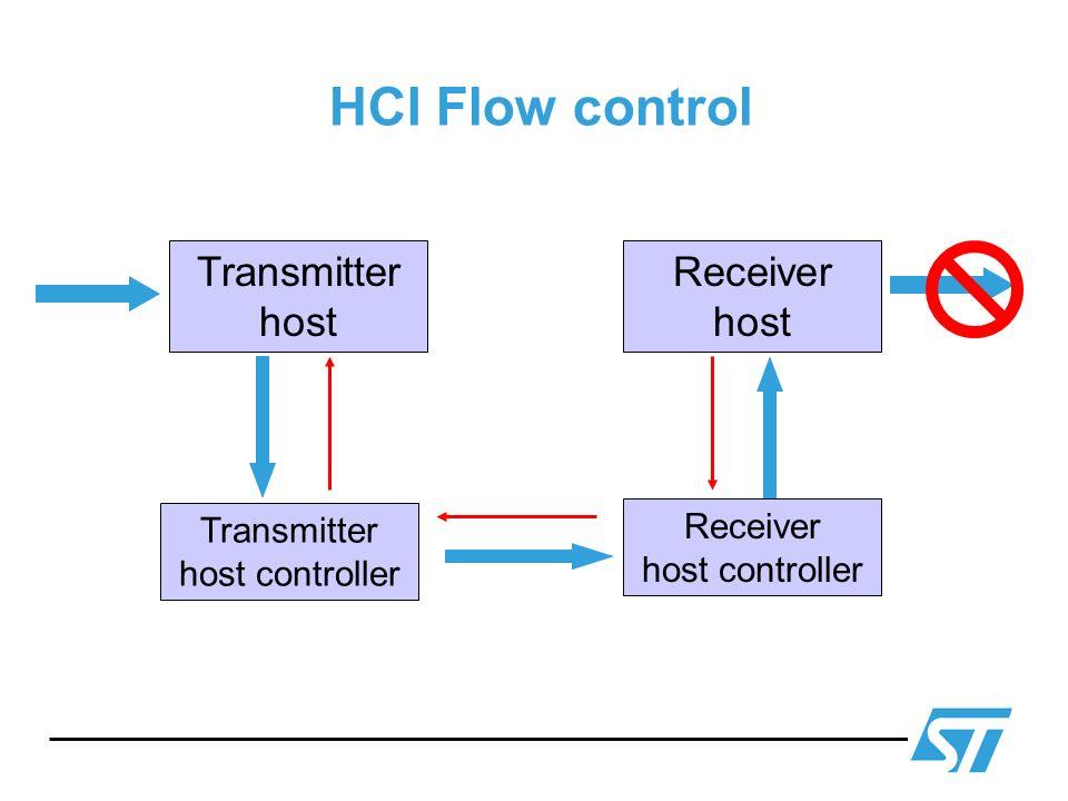 HCI Flow control Transmitter host Receiver host