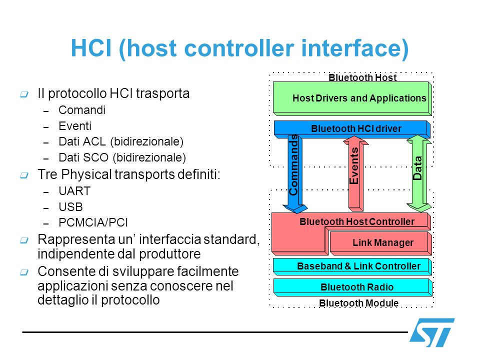 HCI (host controller interface)