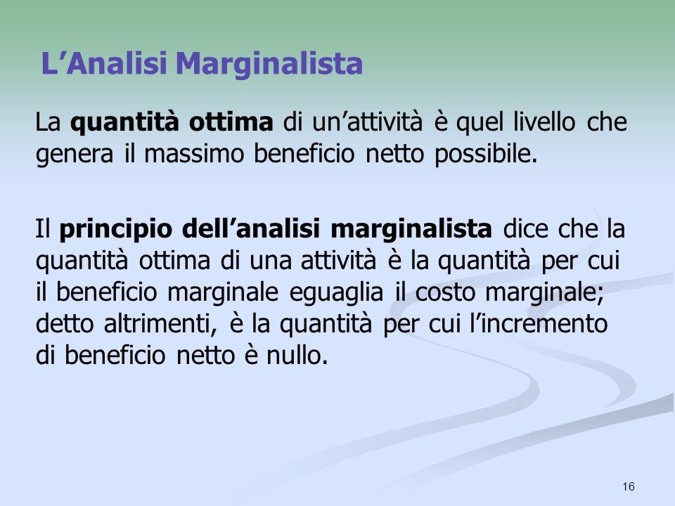 L'Analisi Marginalista