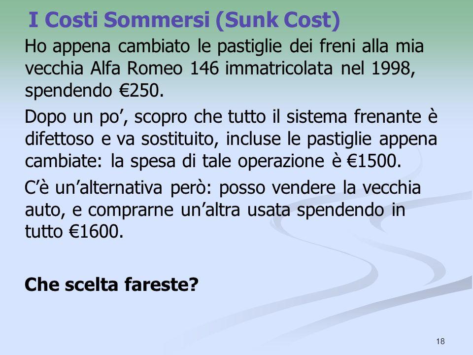 I Costi Sommersi (Sunk Cost)