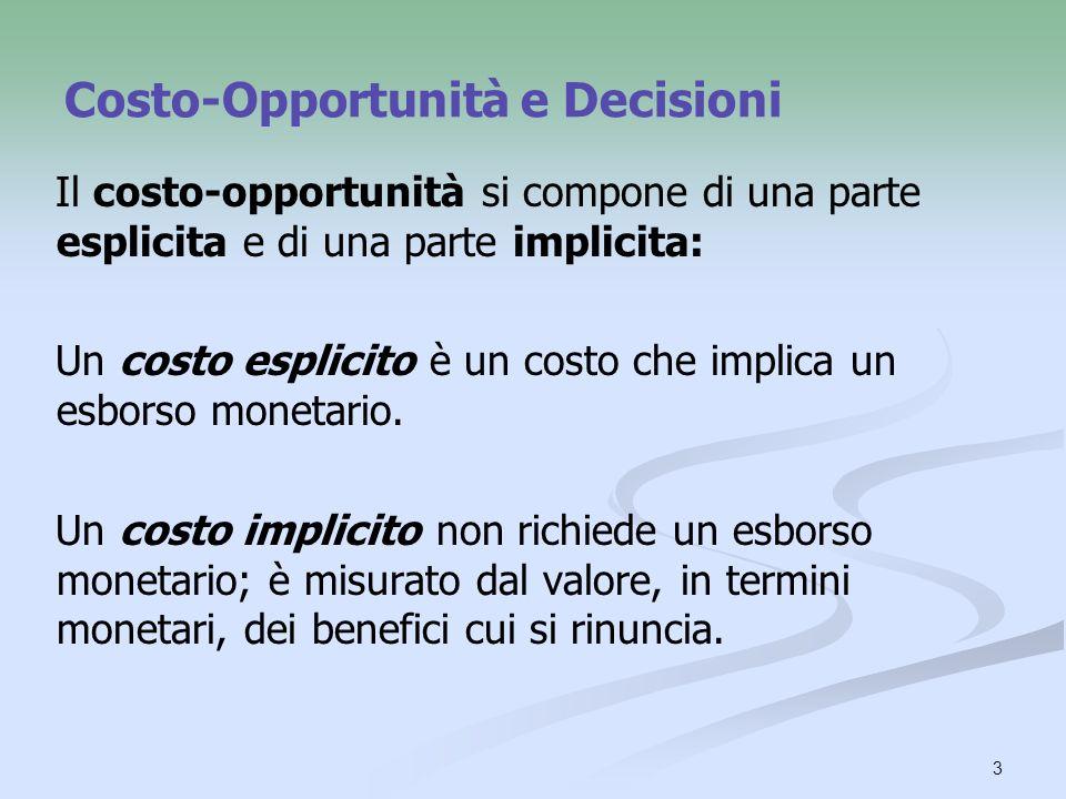 Costo-Opportunità e Decisioni