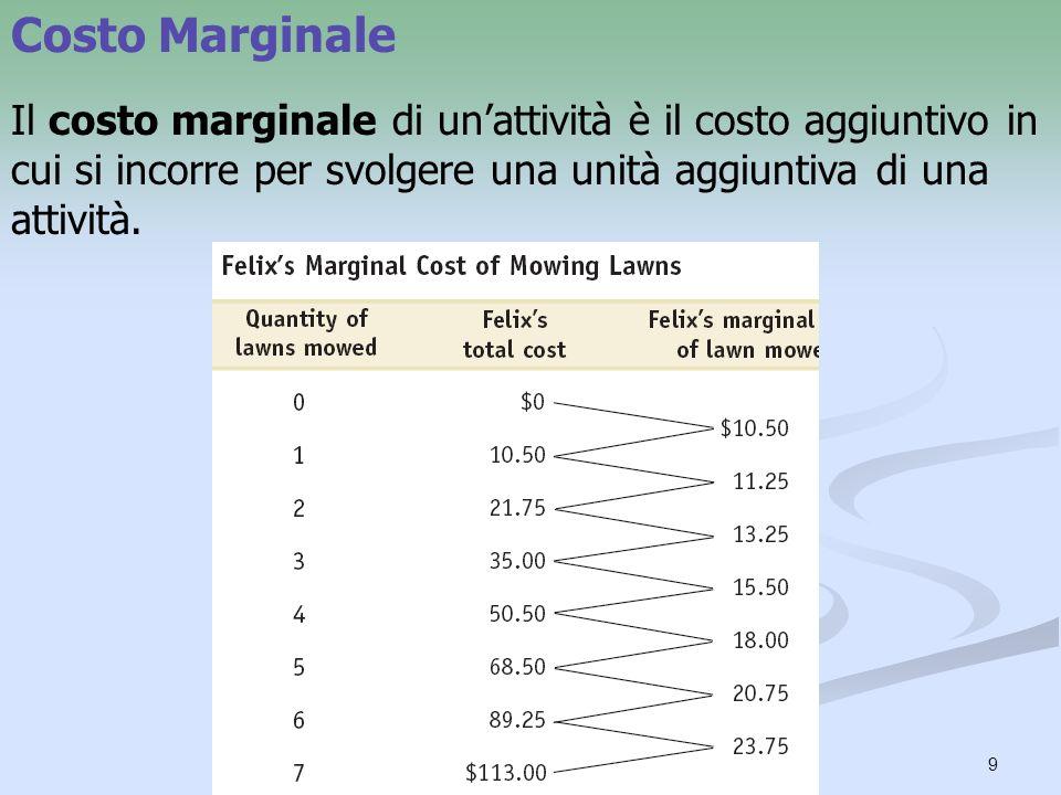 Costo Marginale Il costo marginale di un'attività è il costo aggiuntivo in cui si incorre per svolgere una unità aggiuntiva di una attività.