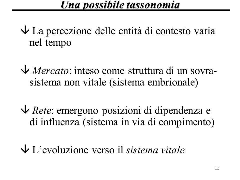 Una possibile tassonomia