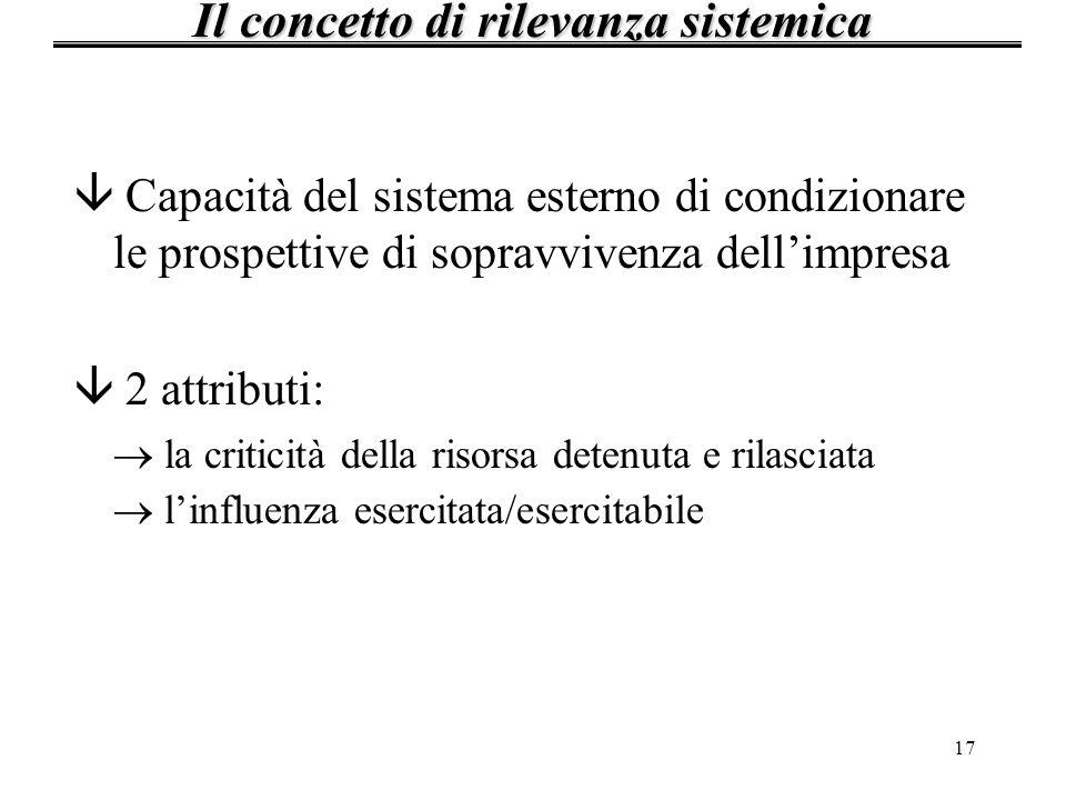 Il concetto di rilevanza sistemica