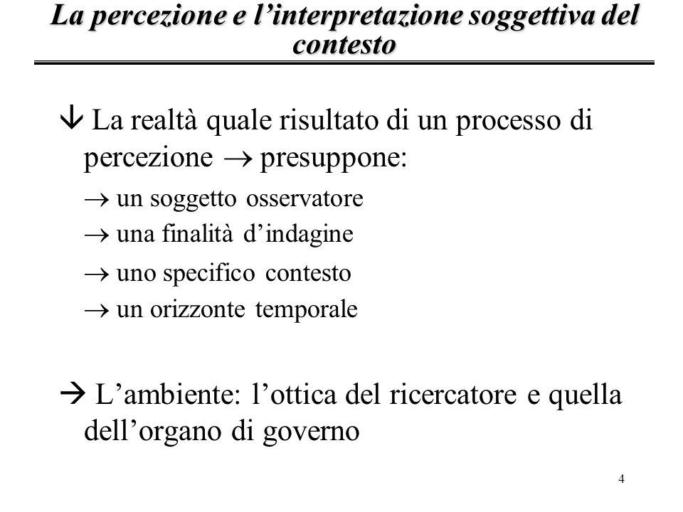 La percezione e l'interpretazione soggettiva del contesto