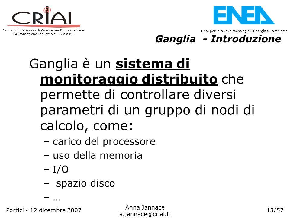 Ganglia - Introduzione