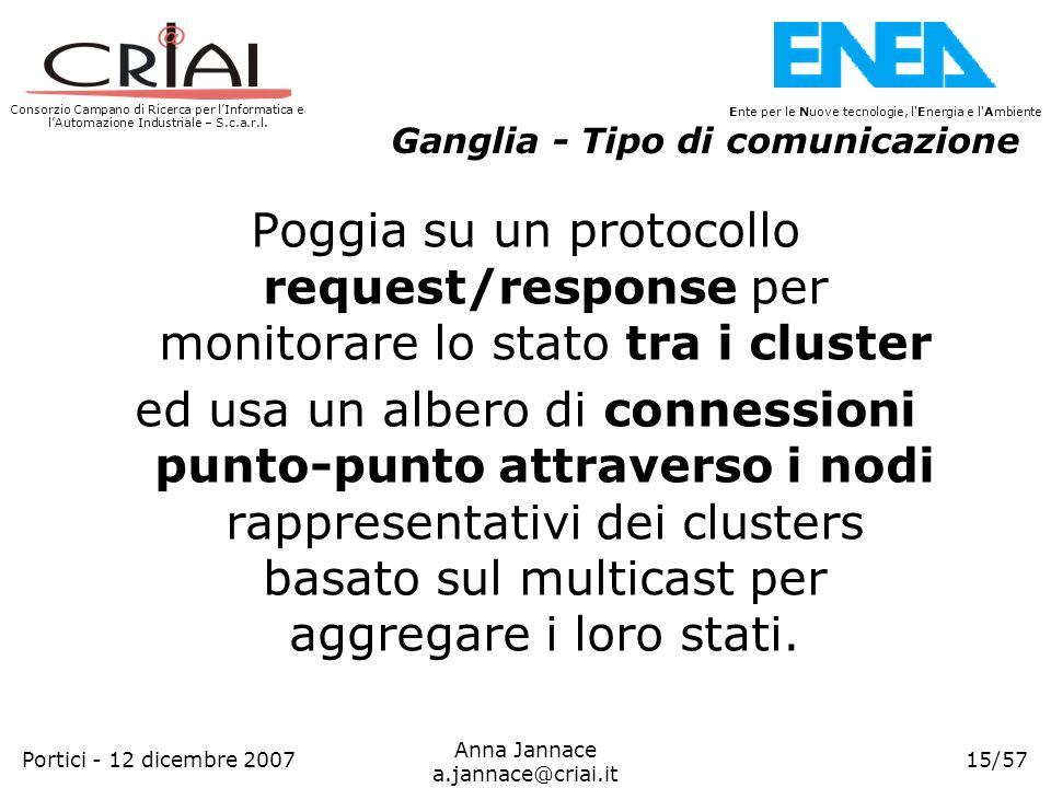 Ganglia - Tipo di comunicazione