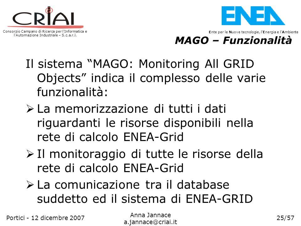 Il monitoraggio di tutte le risorse della rete di calcolo ENEA-Grid