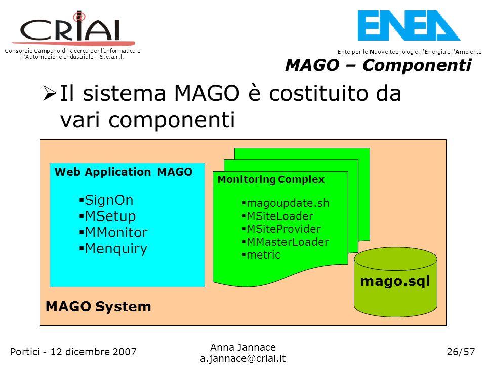 Il sistema MAGO è costituito da vari componenti