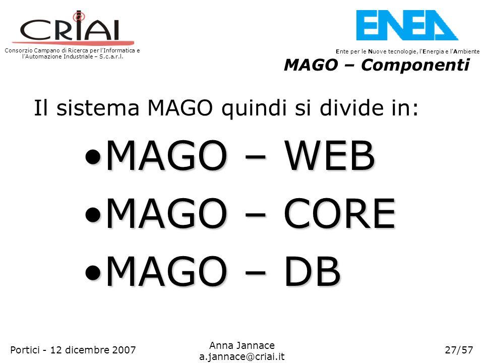 MAGO – WEB MAGO – CORE MAGO – DB Il sistema MAGO quindi si divide in: