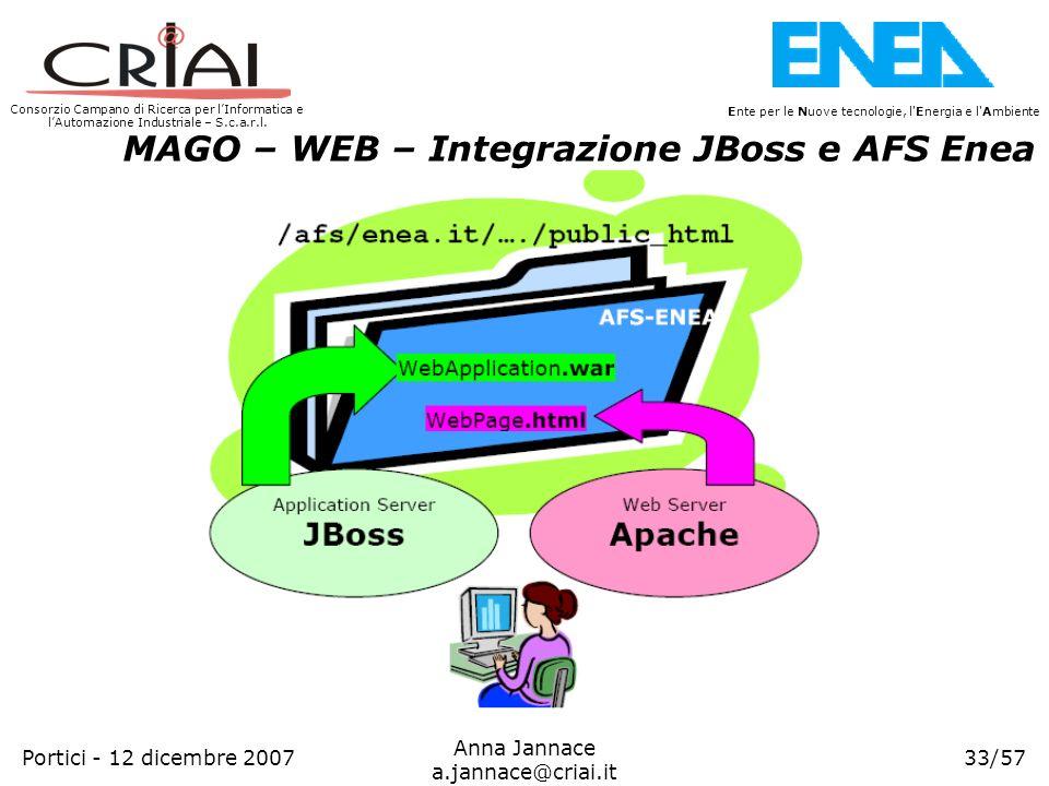 MAGO – WEB – Integrazione JBoss e AFS Enea
