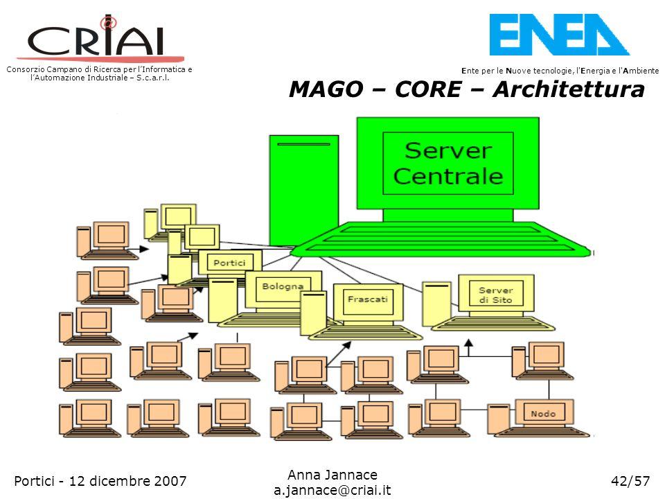 MAGO – CORE – Architettura