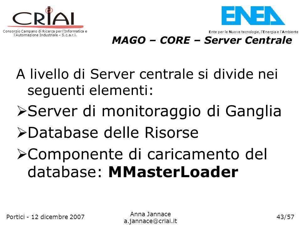 Server di monitoraggio di Ganglia Database delle Risorse