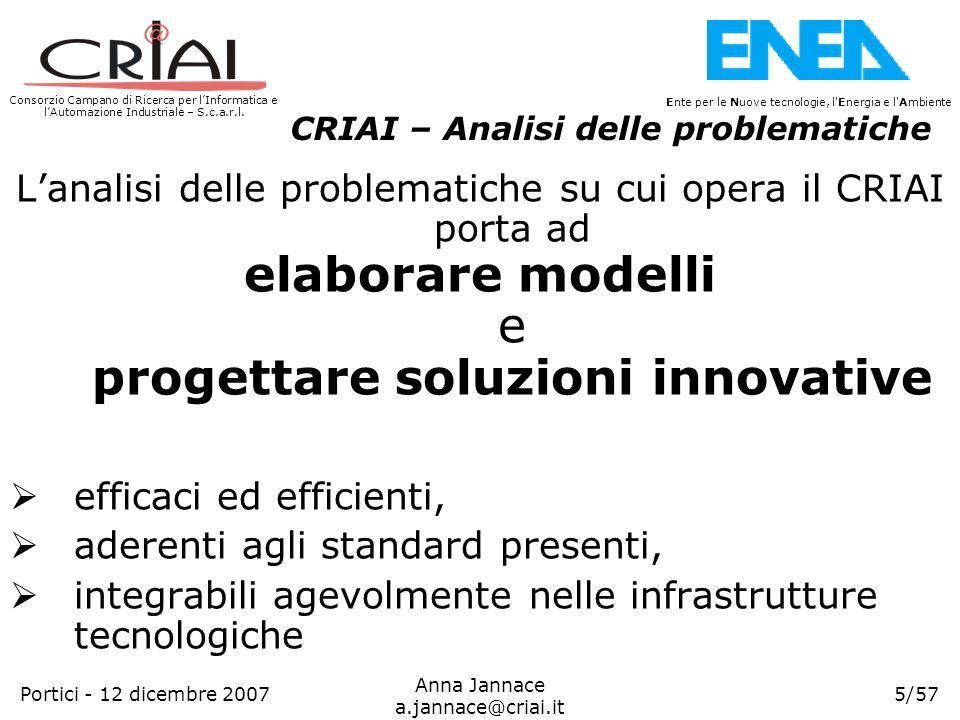 elaborare modelli e progettare soluzioni innovative