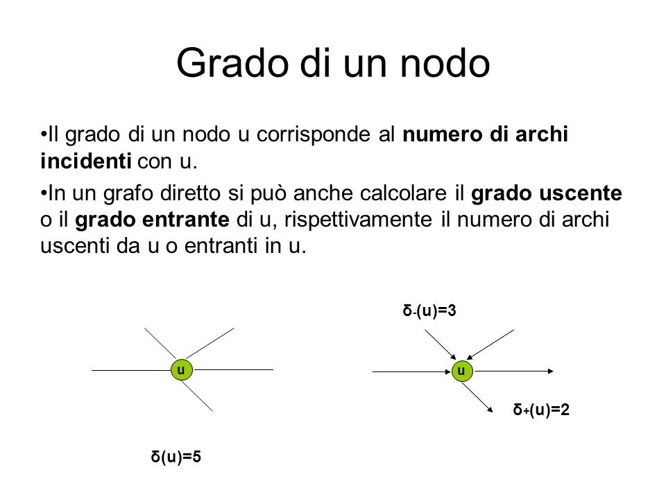 Grado di un nodo Il grado di un nodo u corrisponde al numero di archi incidenti con u.
