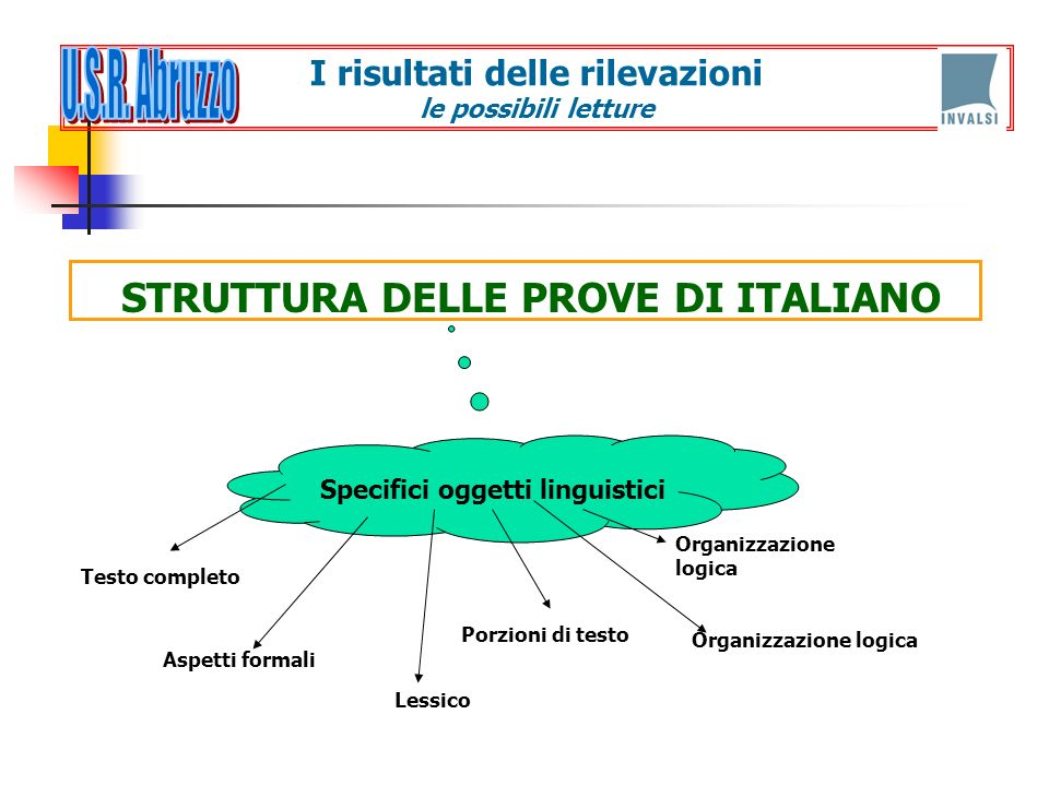STRUTTURA DELLE PROVE DI ITALIANO