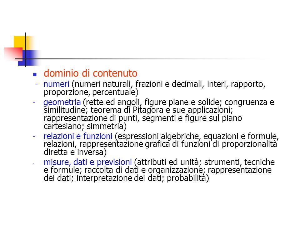 dominio di contenuto- numeri (numeri naturali, frazioni e decimali, interi, rapporto, proporzione, percentuale)