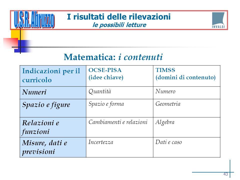 U.S.R. Abruzzo Matematica: i contenuti