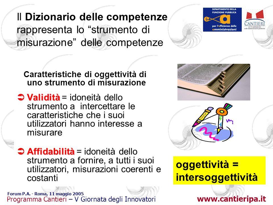 oggettività = intersoggettività