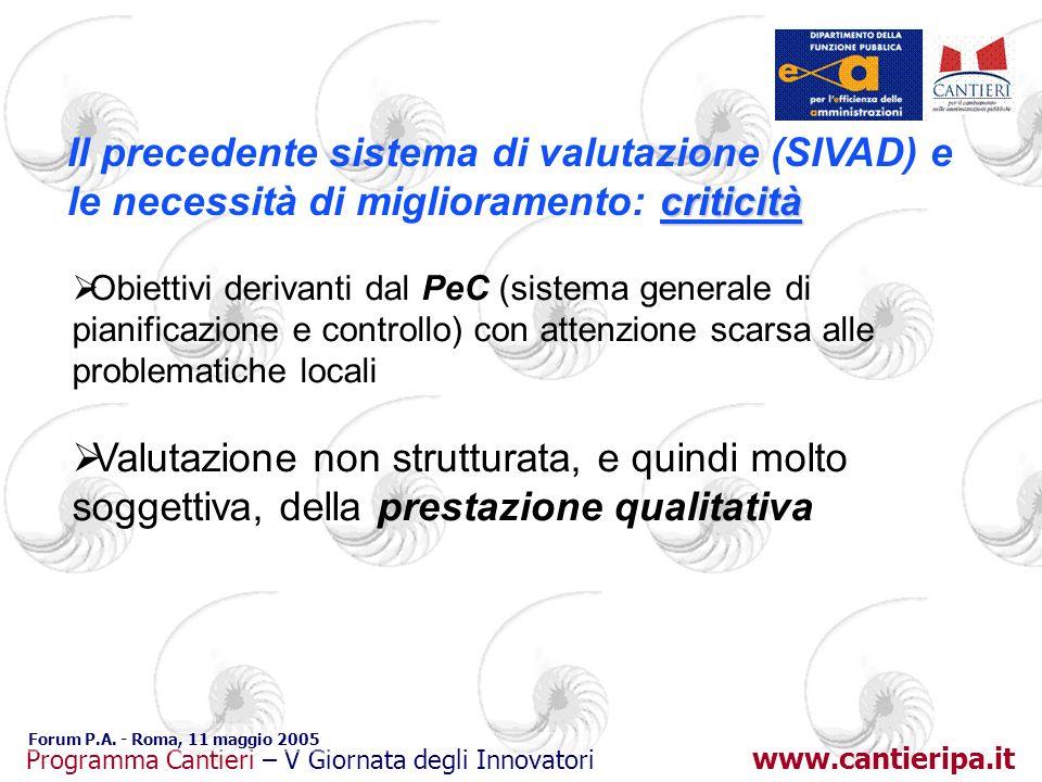Il precedente sistema di valutazione (SIVAD) e le necessità di miglioramento: criticità