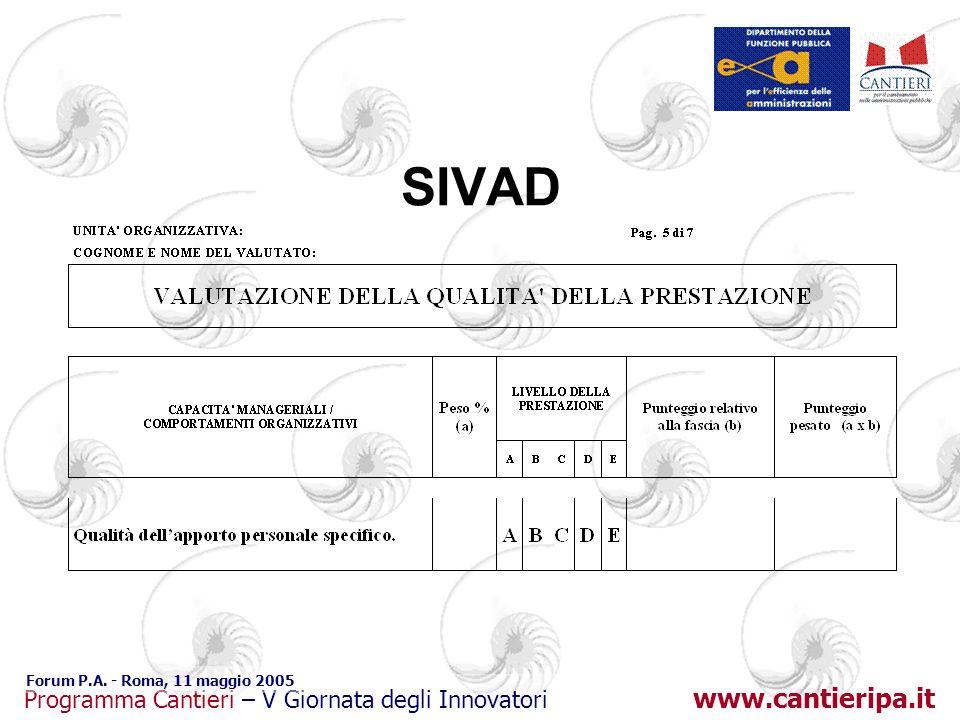 SIVAD