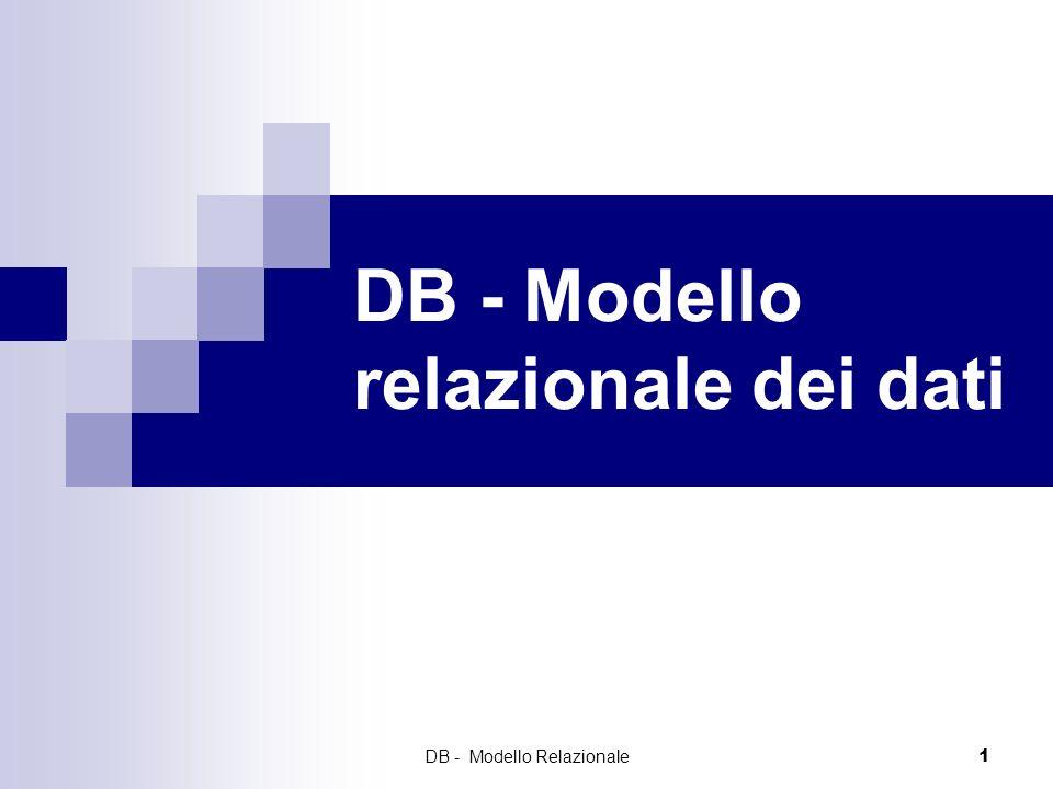 DB - Modello relazionale dei dati