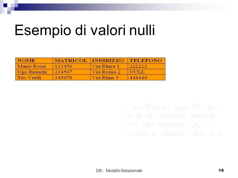 Esempio di valori nulli