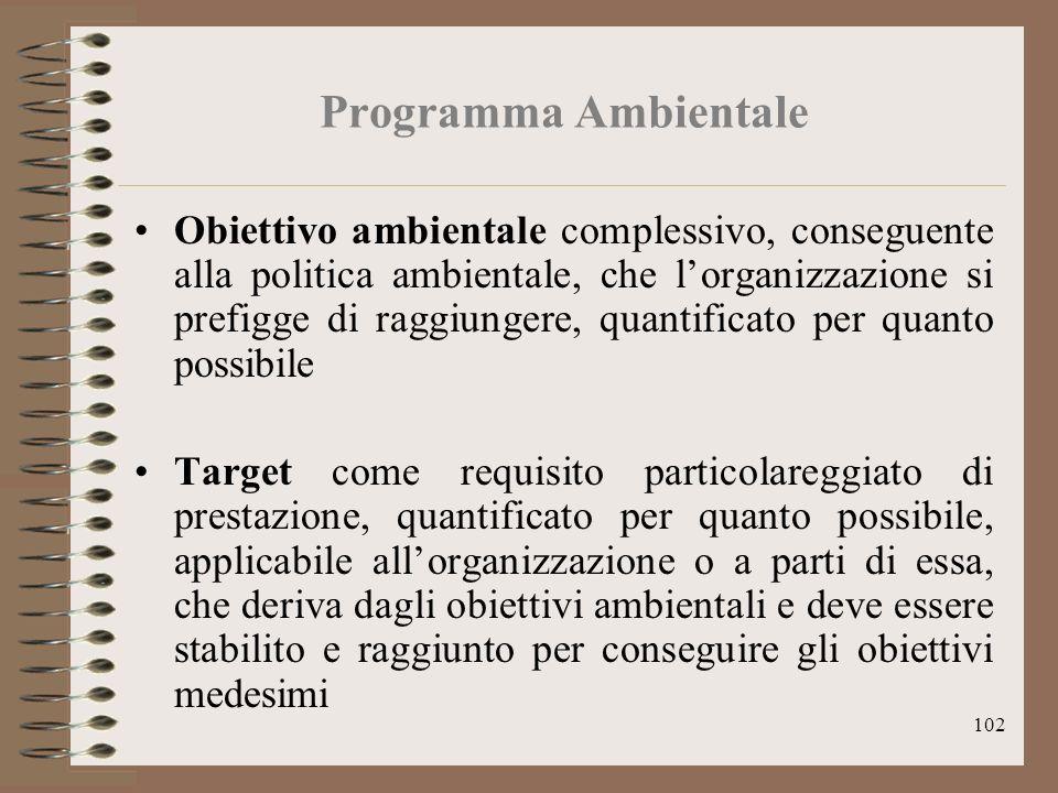 Programma Ambientale