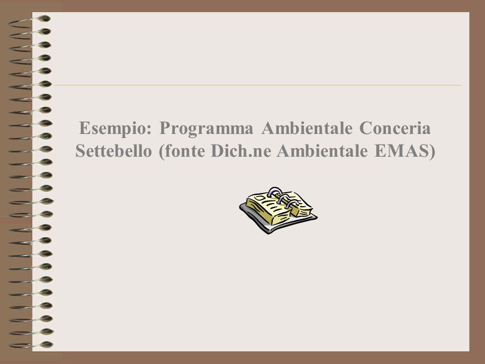 Esempio: Programma Ambientale Conceria Settebello (fonte Dich