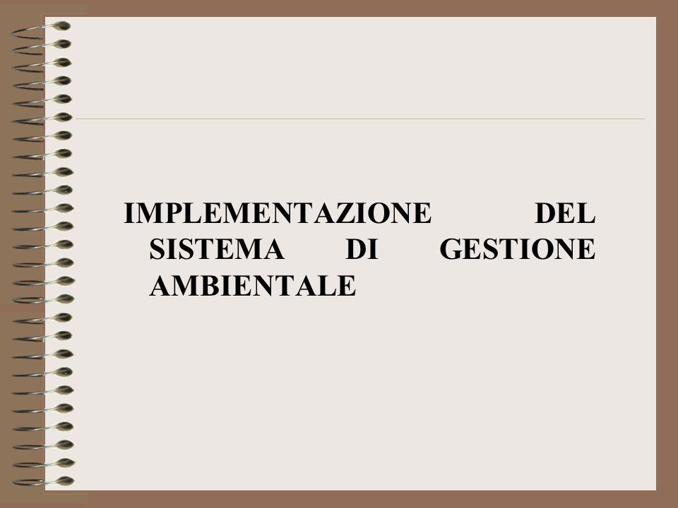 IMPLEMENTAZIONE DEL SISTEMA DI GESTIONE AMBIENTALE