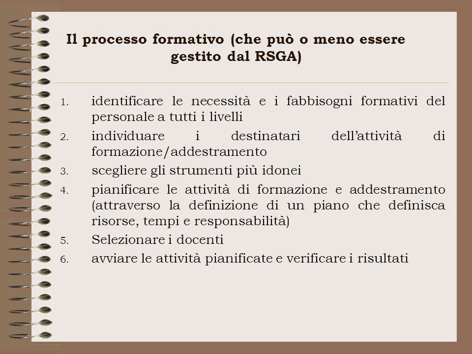 Il processo formativo (che può o meno essere gestito dal RSGA)
