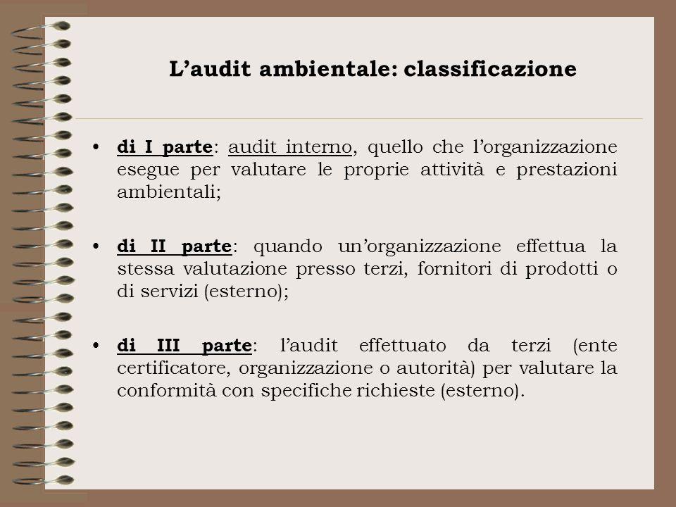 L'audit ambientale: classificazione