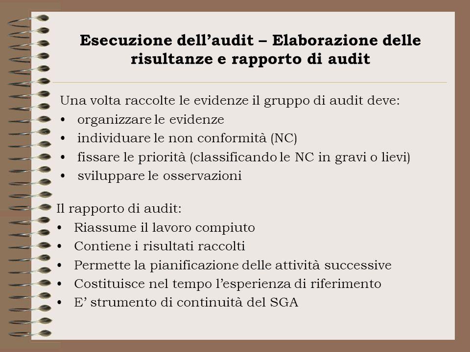 Esecuzione dell'audit – Elaborazione delle risultanze e rapporto di audit