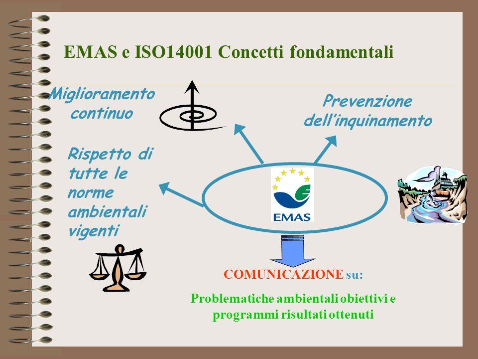 EMAS e ISO14001 Concetti fondamentali