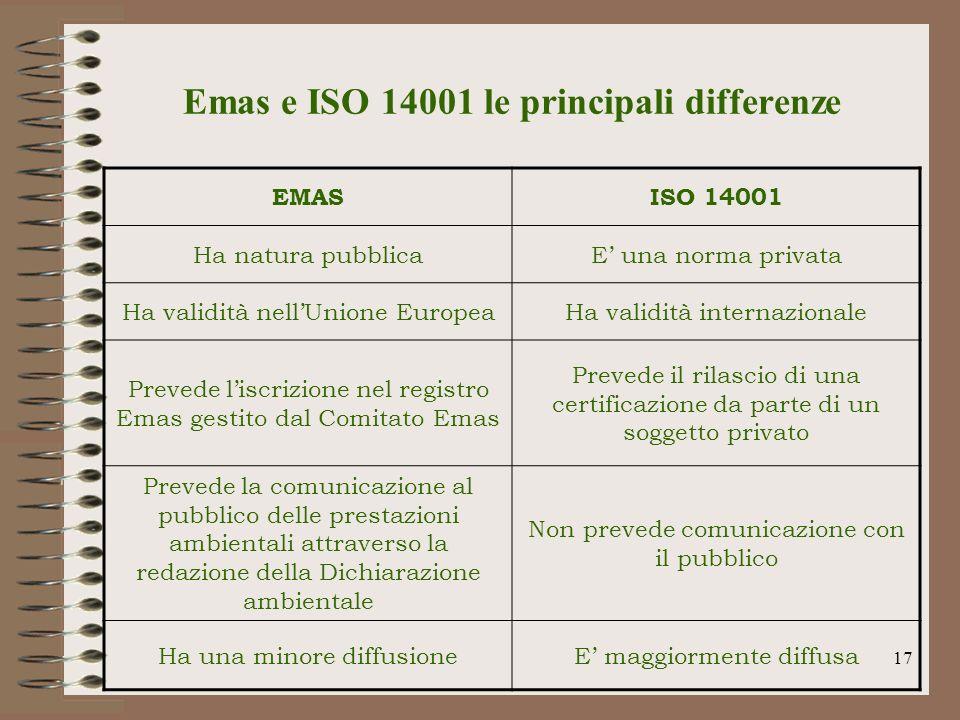Emas e ISO 14001 le principali differenze