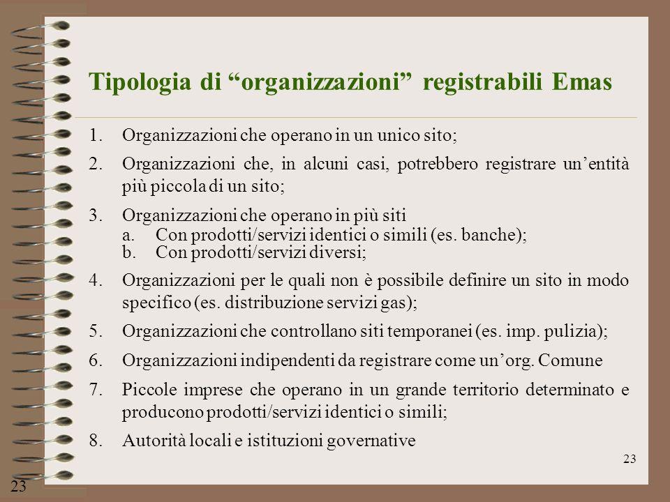 Tipologia di organizzazioni registrabili Emas