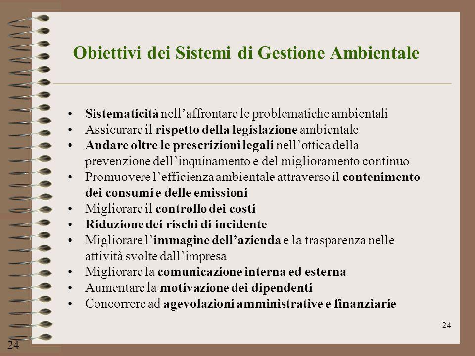 Obiettivi dei Sistemi di Gestione Ambientale