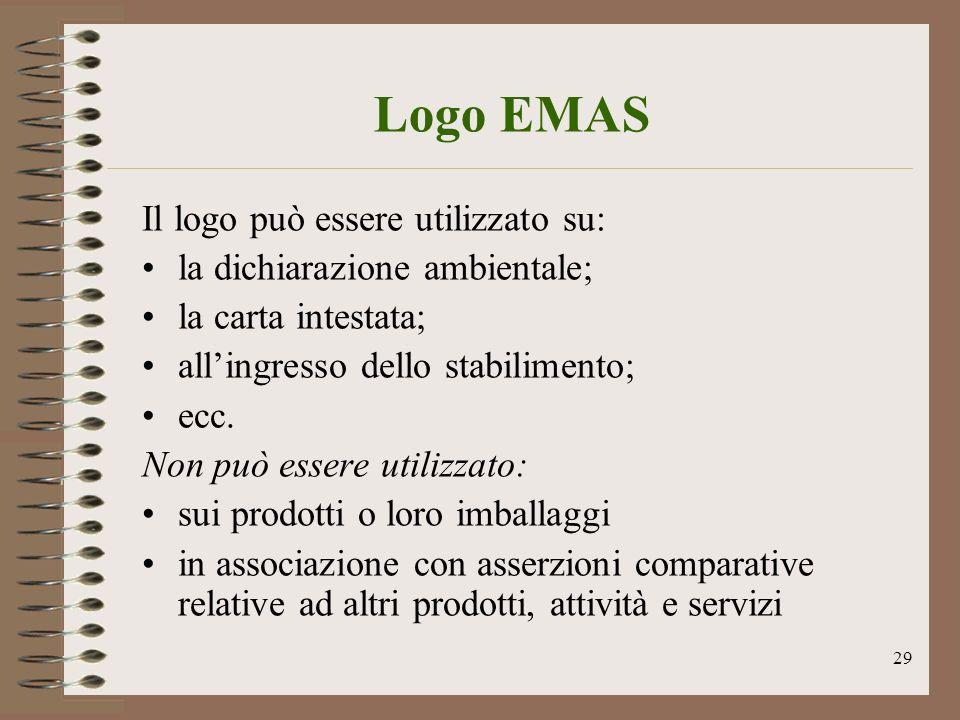 Logo EMAS Il logo può essere utilizzato su: