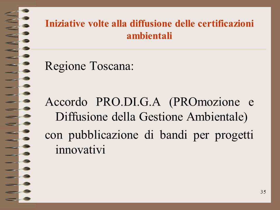 Iniziative volte alla diffusione delle certificazioni ambientali