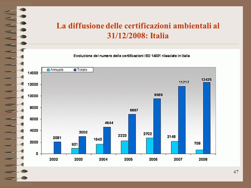 La diffusione delle certificazioni ambientali al 31/12/2008: Italia
