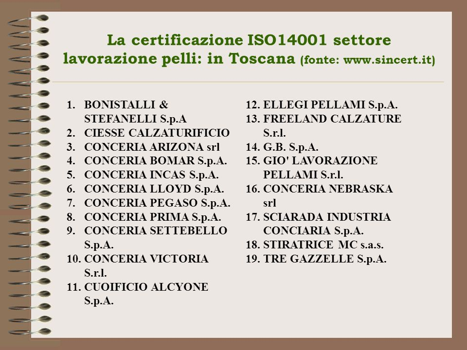 La certificazione ISO14001 settore lavorazione pelli: in Toscana (fonte: www.sincert.it)