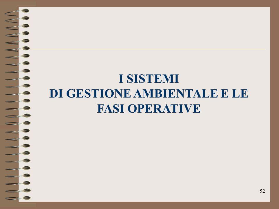 DI GESTIONE AMBIENTALE E LE FASI OPERATIVE