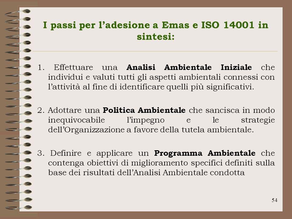 I passi per l'adesione a Emas e ISO 14001 in sintesi: