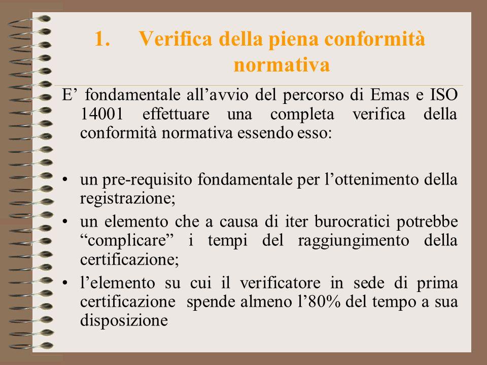 Verifica della piena conformità normativa