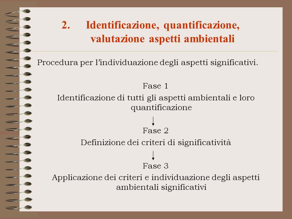 Identificazione, quantificazione, valutazione aspetti ambientali