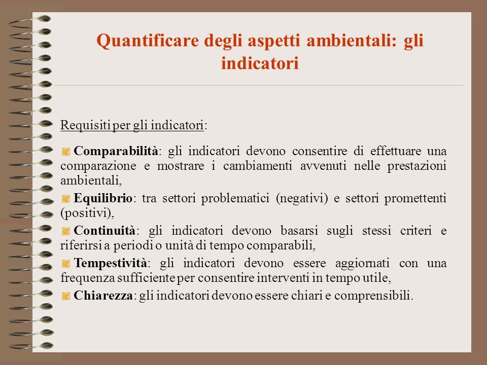 Quantificare degli aspetti ambientali: gli indicatori