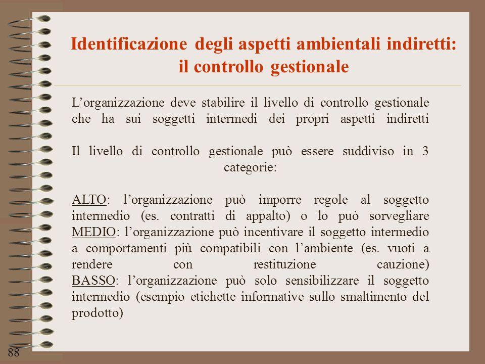 Identificazione degli aspetti ambientali indiretti: